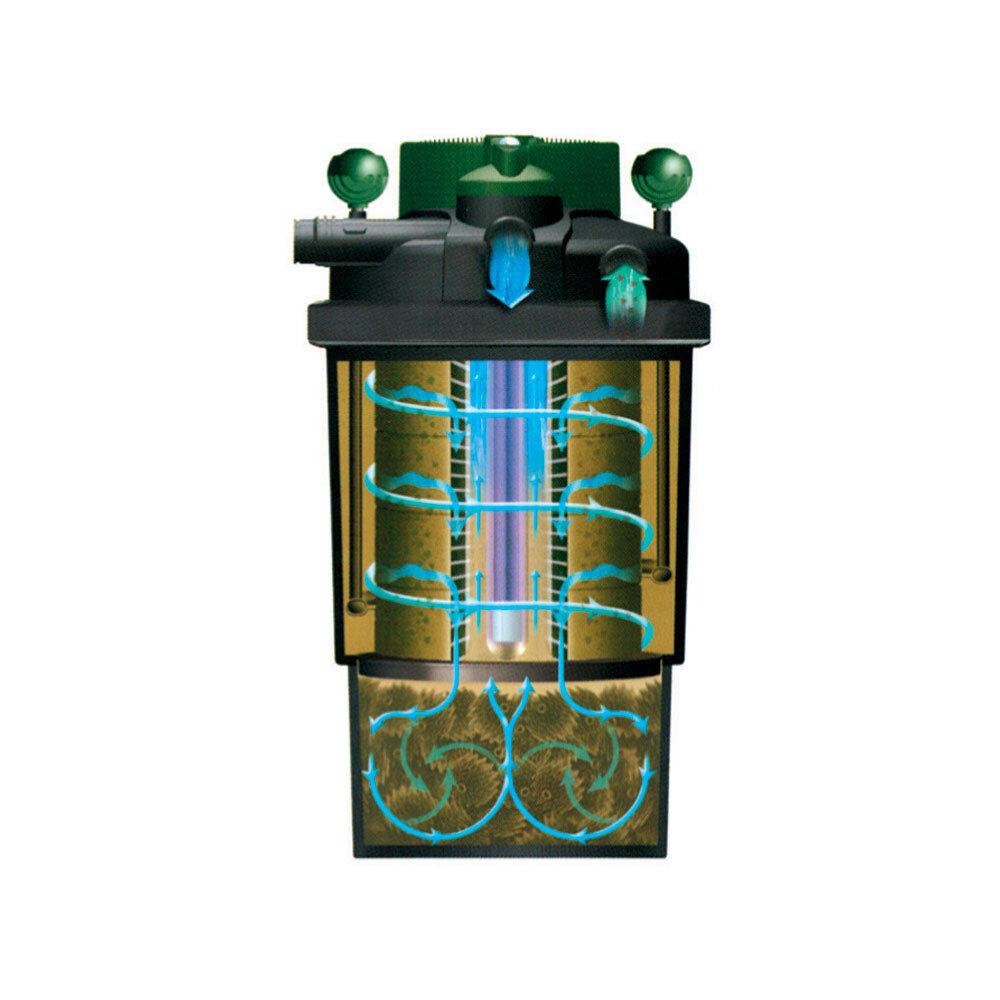 Filtro per laghetto pressure flo 14000 giardini d 39 acqua for Filtri da laghetto
